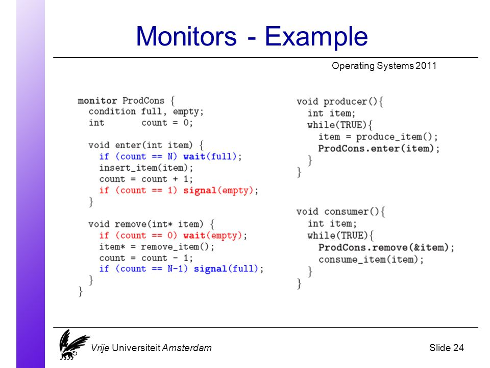 Monitors - Example Operating Systems 2011 Vrije Universiteit AmsterdamSlide 24