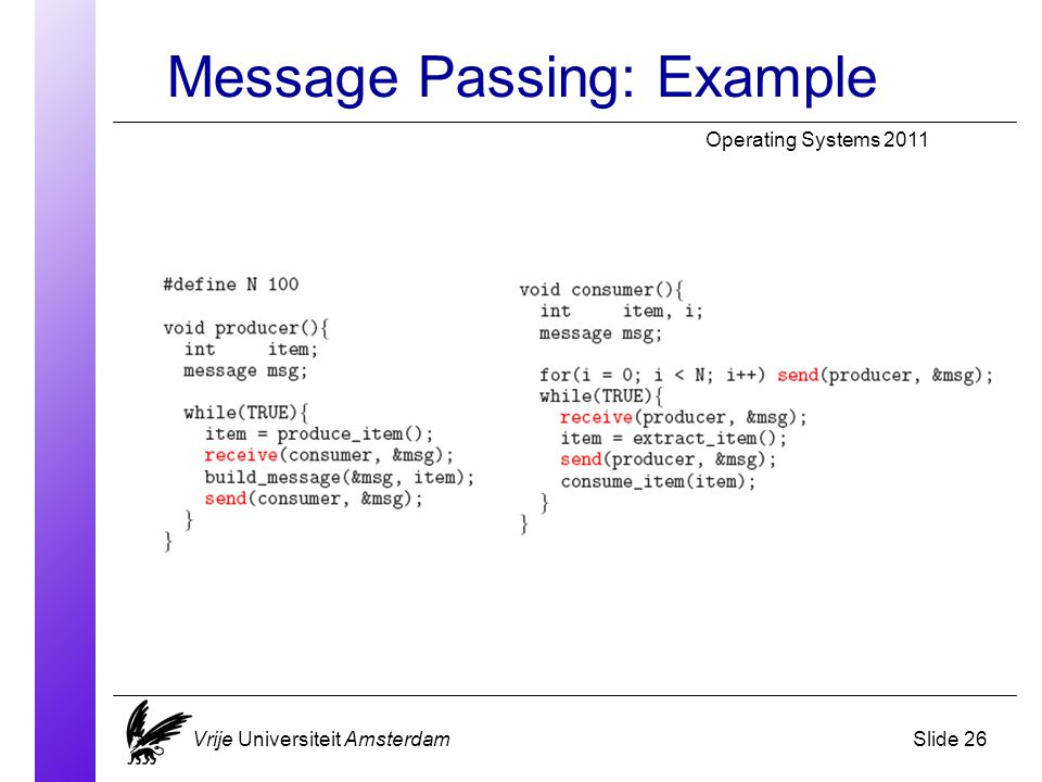 Message Passing: Example Operating Systems 2011 Vrije Universiteit AmsterdamSlide 26