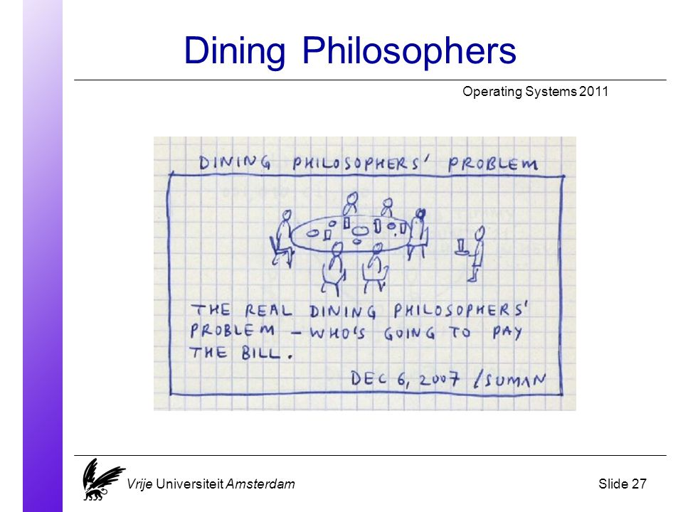 Dining Philosophers Operating Systems 2011 Vrije Universiteit AmsterdamSlide 27