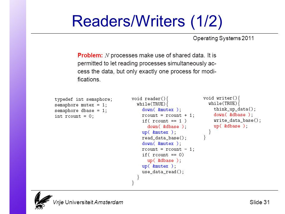 Readers/Writers (1/2) Operating Systems 2011 Vrije Universiteit AmsterdamSlide 31