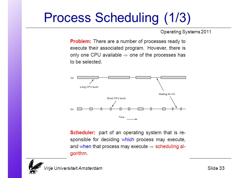 Process Scheduling (1/3) Operating Systems 2011 Vrije Universiteit AmsterdamSlide 33