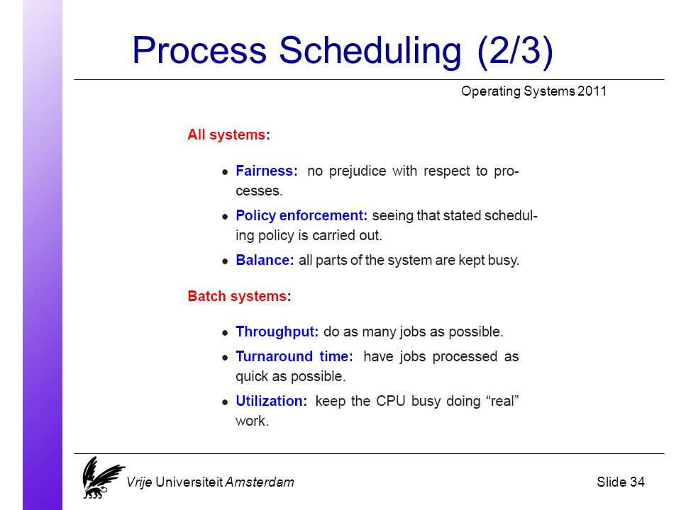 Process Scheduling (2/3) Operating Systems 2011 Vrije Universiteit AmsterdamSlide 34