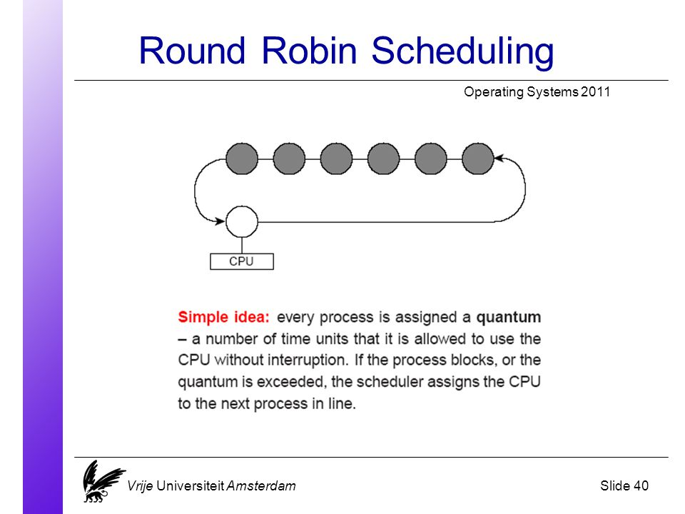 Round Robin Scheduling Operating Systems 2011 Vrije Universiteit AmsterdamSlide 40