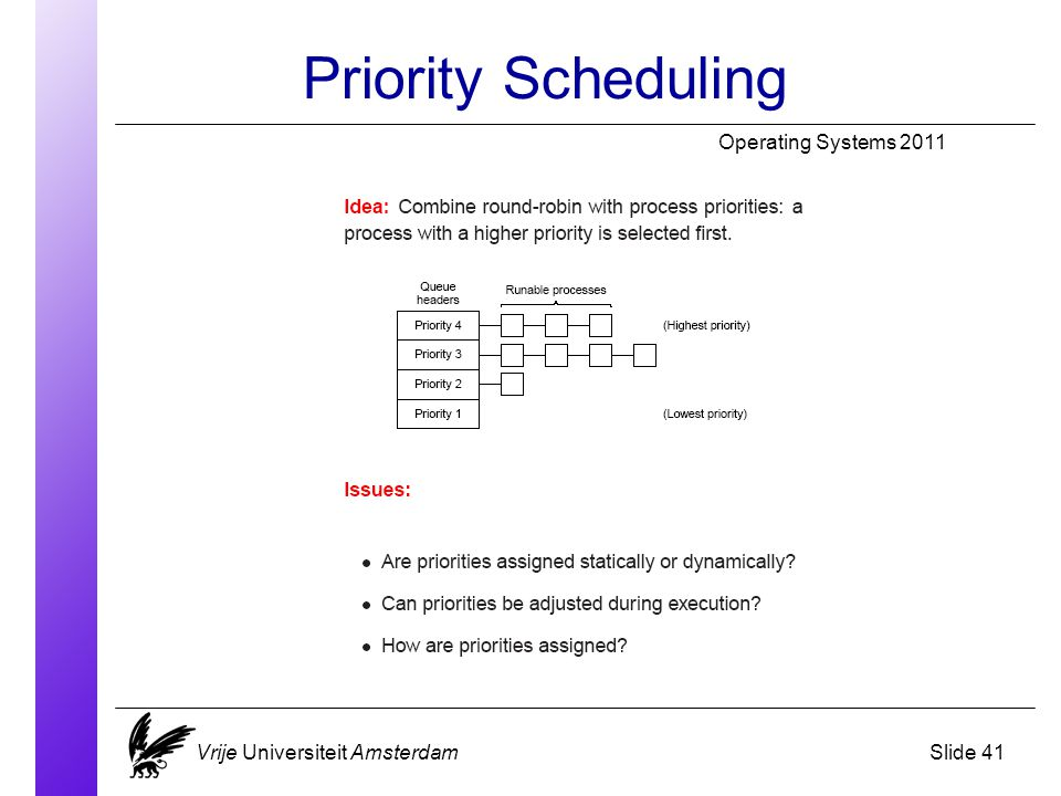 Priority Scheduling Operating Systems 2011 Vrije Universiteit AmsterdamSlide 41
