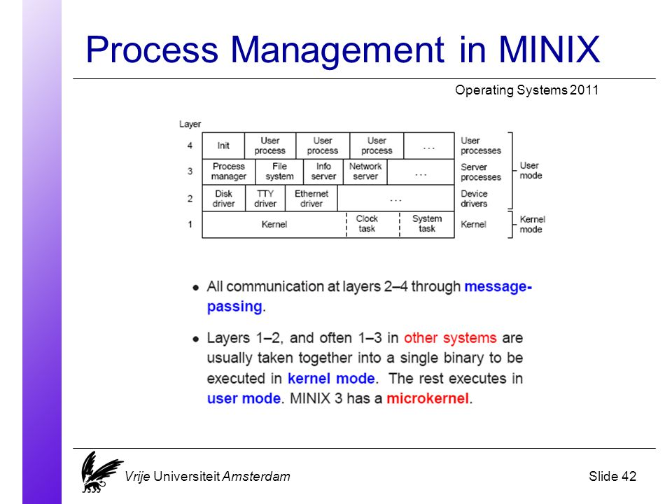 Process Management in MINIX Operating Systems 2011 Vrije Universiteit AmsterdamSlide 42