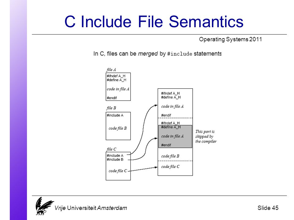 C Include File Semantics Operating Systems 2011 Vrije Universiteit AmsterdamSlide 45