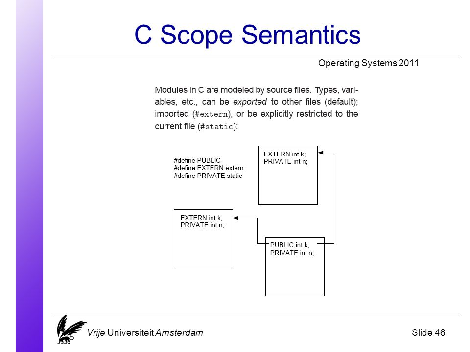 C Scope Semantics Operating Systems 2011 Vrije Universiteit AmsterdamSlide 46