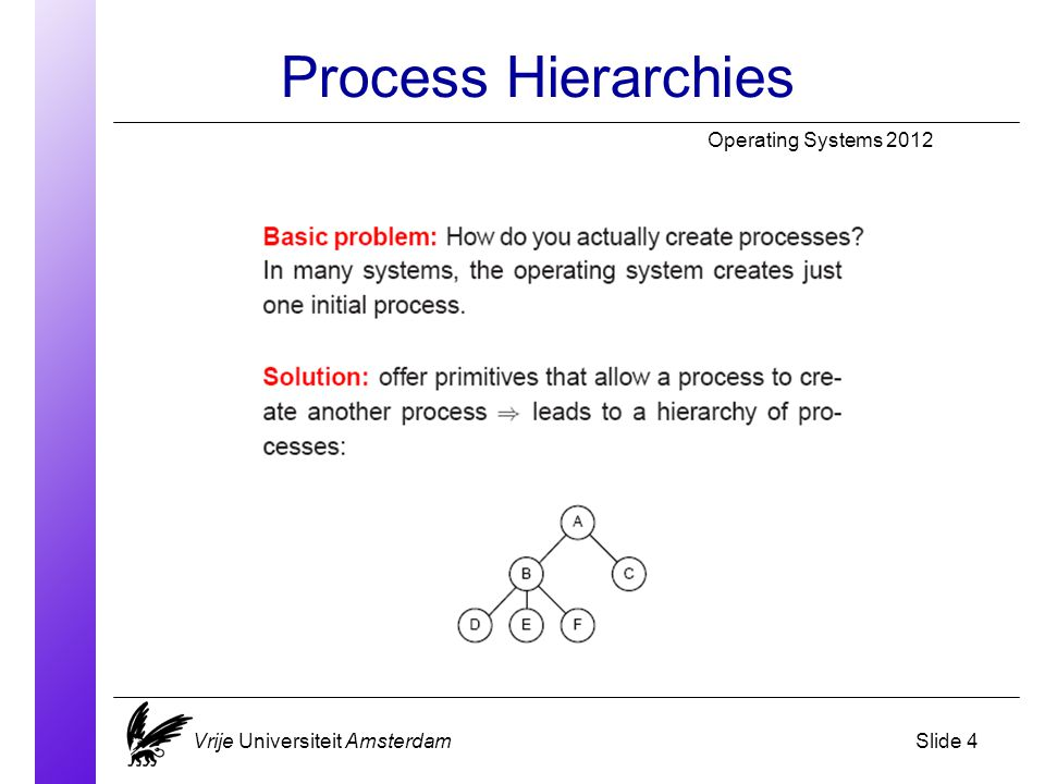 Process Hierarchies Vrije Universiteit AmsterdamSlide 4 Operating Systems 2012