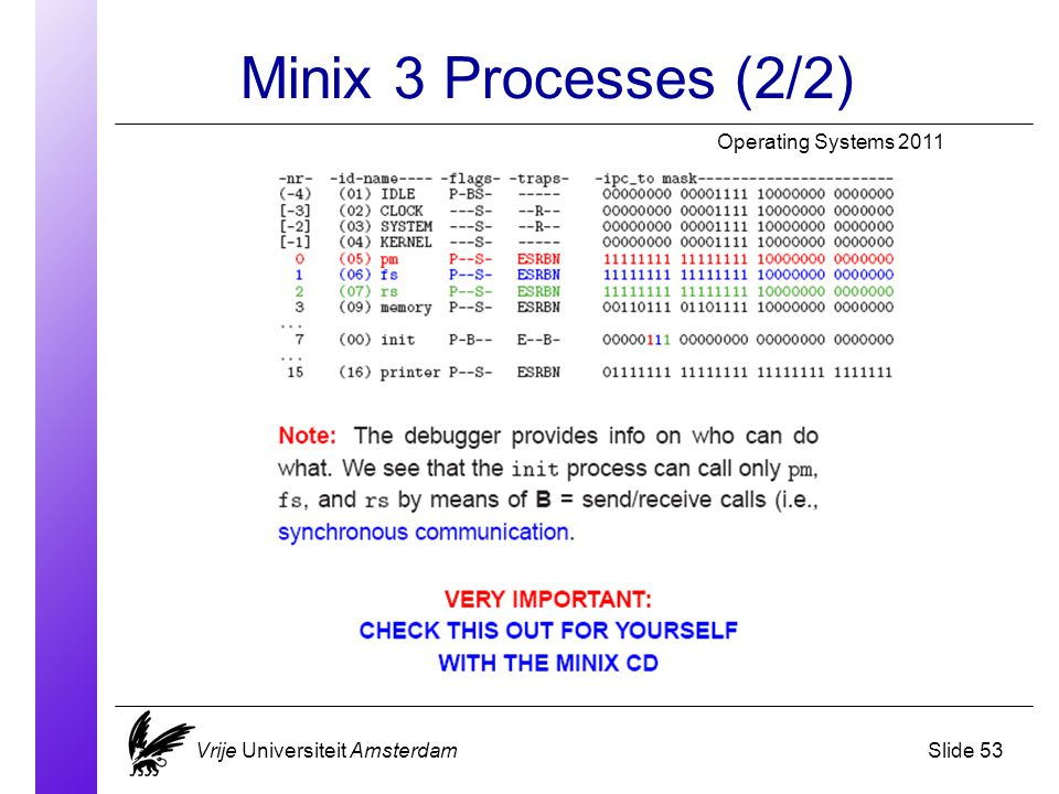 Minix 3 Processes (2/2) Operating Systems 2011 Vrije Universiteit AmsterdamSlide 53