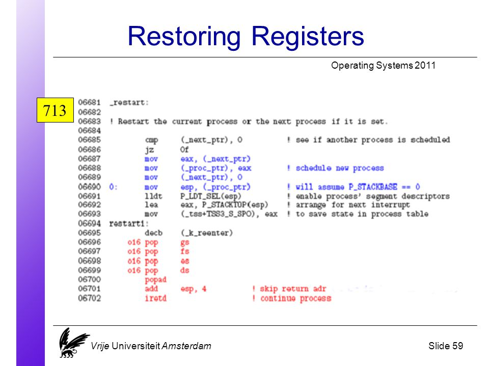 Restoring Registers Operating Systems 2011 Vrije Universiteit AmsterdamSlide 59 713
