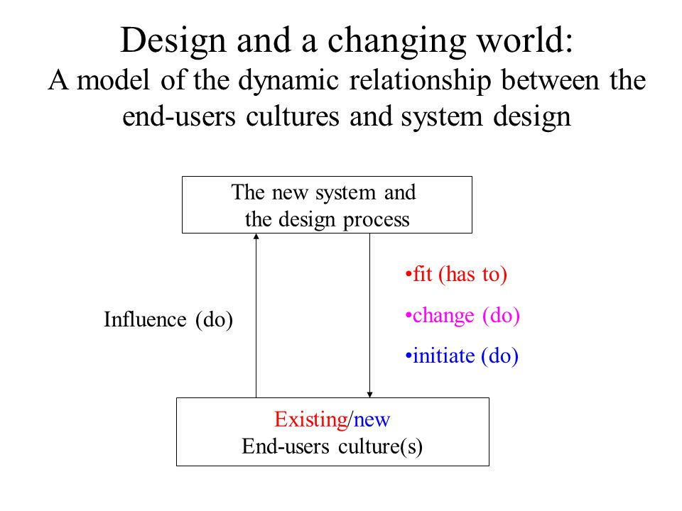 Design and a changing world: A model of the dynamic relationship between the end-users cultures and system design The new system and the design process Existing/new End-users culture(s) Influence (do) fit (has to) change (do) initiate (do)