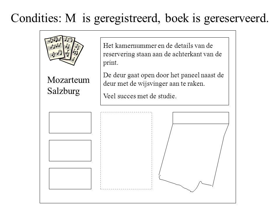 Condities: M is geregistreerd, boek is gereserveerd. Het kamernummer en de details van de reservering staan aan de achterkant van de print. De deur ga