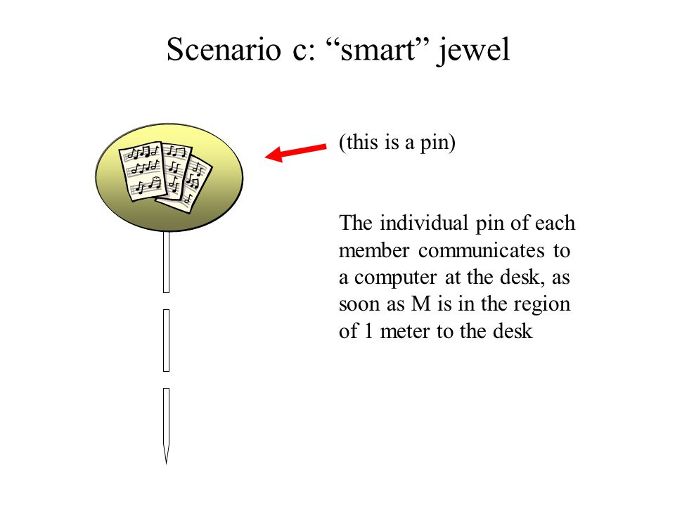 Scenario c: smart jewel (this is a pin) The individual pin of each member communicates to a computer at the desk, as soon as M is in the region of 1 meter to the desk