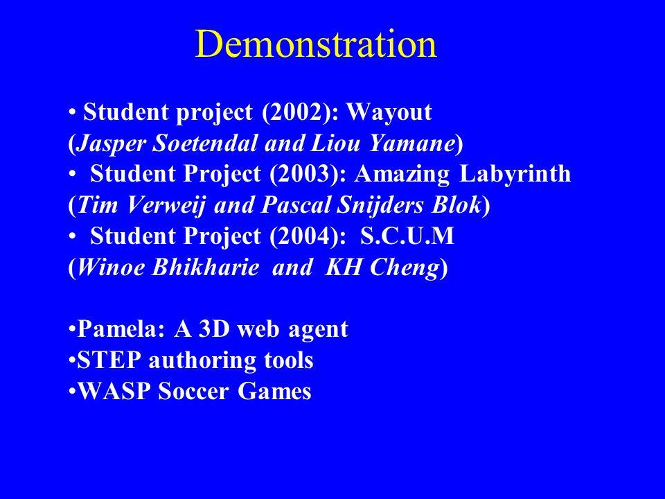Demonstration Student project (2002): Wayout (Jasper Soetendal and Liou Yamane) Student Project (2003): Amazing Labyrinth (Tim Verweij and Pascal Snij