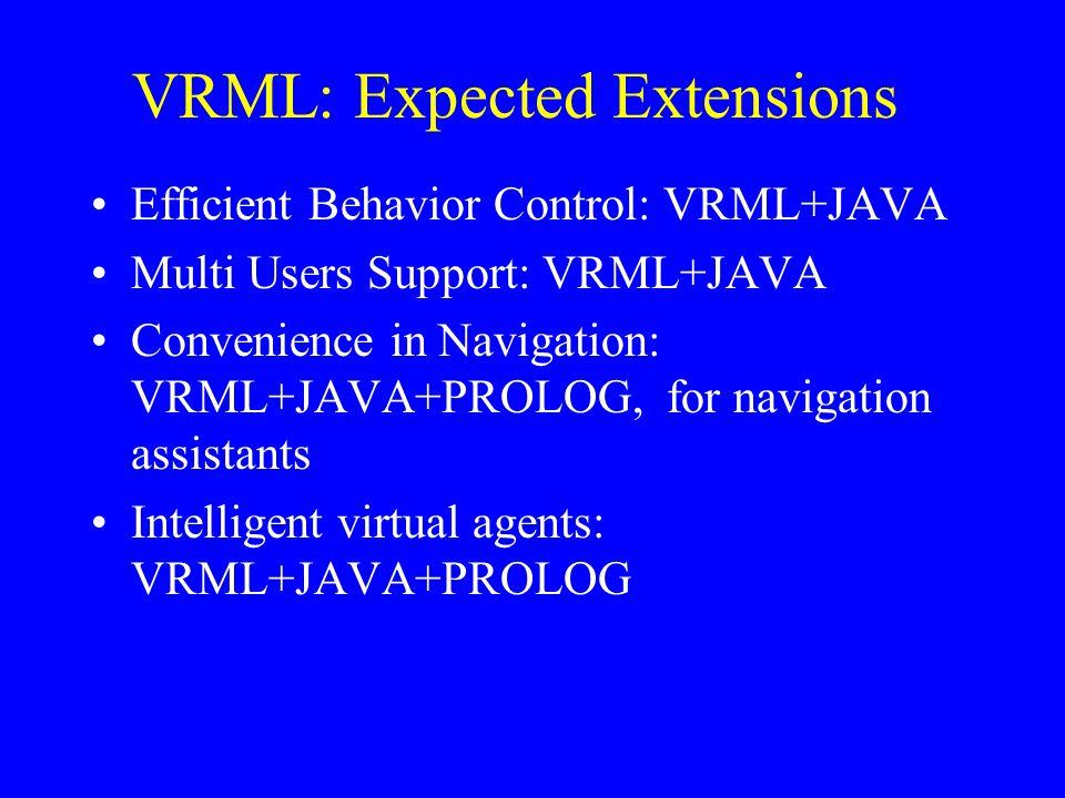 VRML: Expected Extensions Efficient Behavior Control: VRML+JAVA Multi Users Support: VRML+JAVA Convenience in Navigation: VRML+JAVA+PROLOG, for naviga