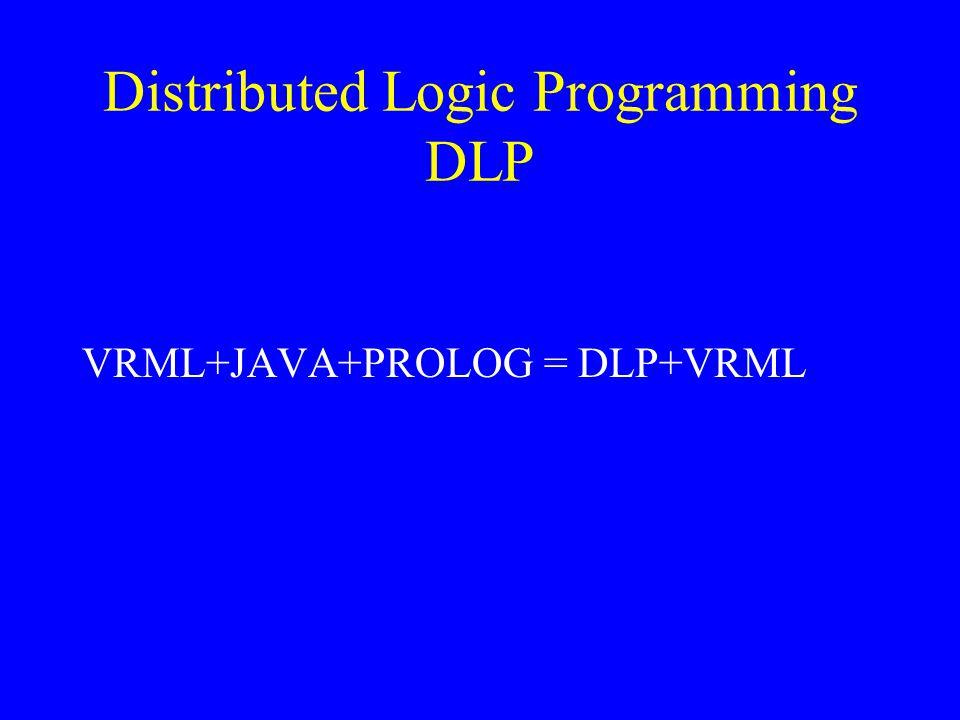 Distributed Logic Programming DLP VRML+JAVA+PROLOG = DLP+VRML