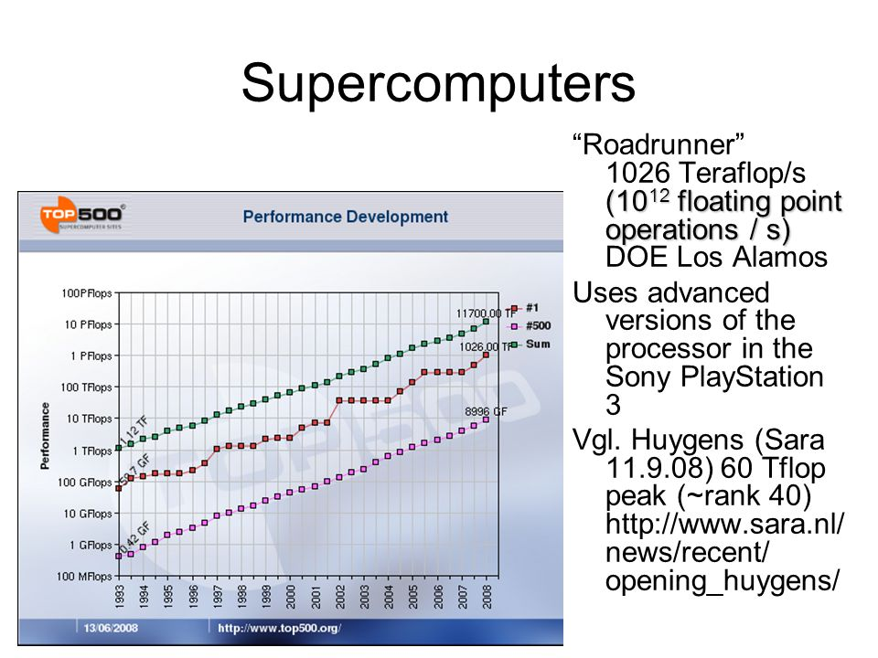 Supercomputers (10 12 floating point operations / s) Roadrunner 1026 Teraflop/s (10 12 floating point operations / s) DOE Los Alamos Uses advanced versions of the processor in the Sony PlayStation 3 Vgl.