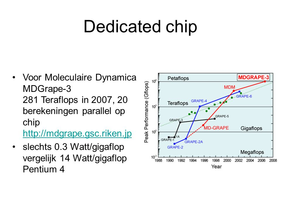 Dedicated chip Voor Moleculaire Dynamica MDGrape-3 281 Teraflops in 2007, 20 berekeningen parallel op chip http://mdgrape.gsc.riken.jp http://mdgrape.