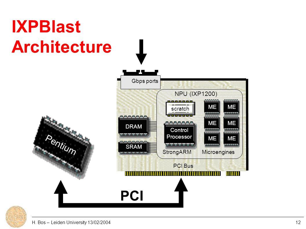 H. Bos – Leiden University 13/02/200412 Control Processor NPU (IXP1200) ME PCI Bus StrongARMMicroengines DRAM SRAM Gbps ports Pentium PCI scratch IXPB