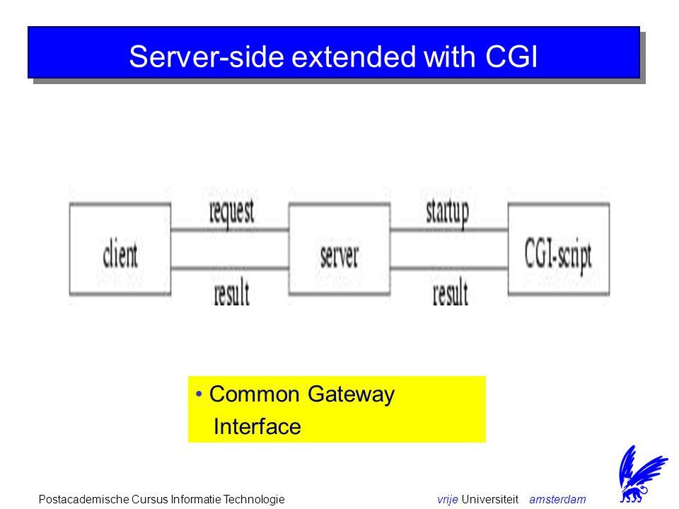 vrije Universiteit amsterdamPostacademische Cursus Informatie Technologie Basic Client/Server Pair