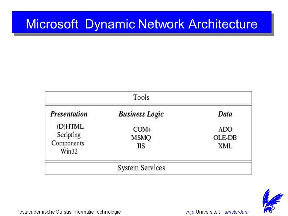 vrije Universiteit amsterdamPostacademische Cursus Informatie Technologie Microsoft Dynamic Network Architecture