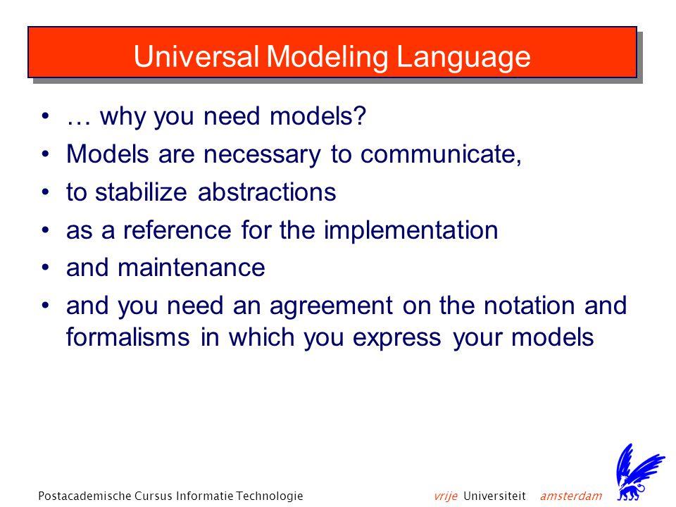 vrije Universiteit amsterdamPostacademische Cursus Informatie Technologie Universal Modeling Language … why you need models.