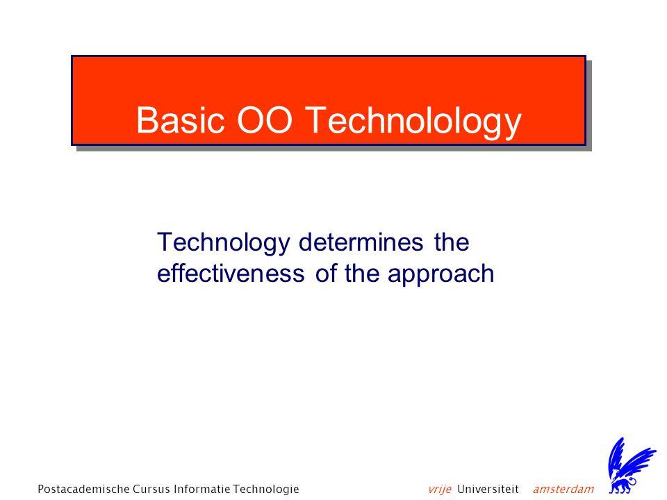 vrije Universiteit amsterdamPostacademische Cursus Informatie Technologie Concepts Encapsulation Data hiding Inheritance Polymorphism