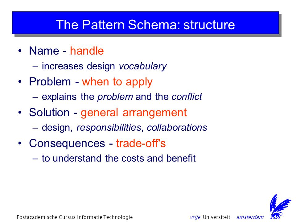 vrije Universiteit amsterdamPostacademische Cursus Informatie Technologie The Pattern Schema: structure Name - handle –increases design vocabulary Problem - when to apply –explains the problem and the conflict Solution - general arrangement –design, responsibilities, collaborations Consequences - trade-off s –to understand the costs and benefit