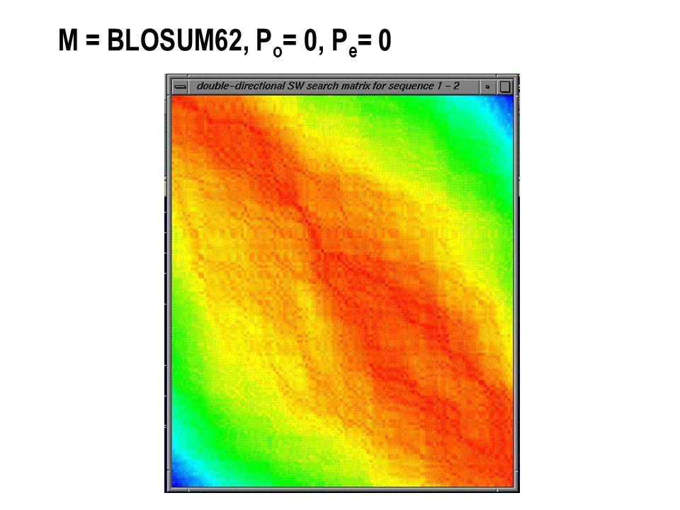 M = BLOSUM62, P o = 0, P e = 0