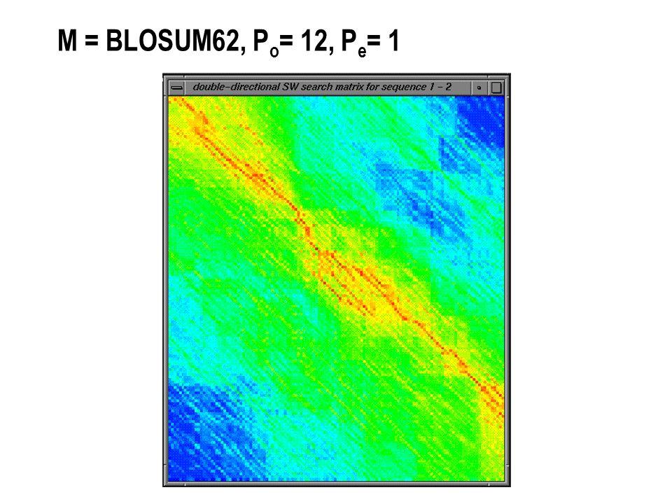 M = BLOSUM62, P o = 12, P e = 1