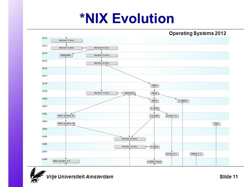 *NIX Evolution Vrije Universiteit AmsterdamSlide 11 Operating Systems 2012