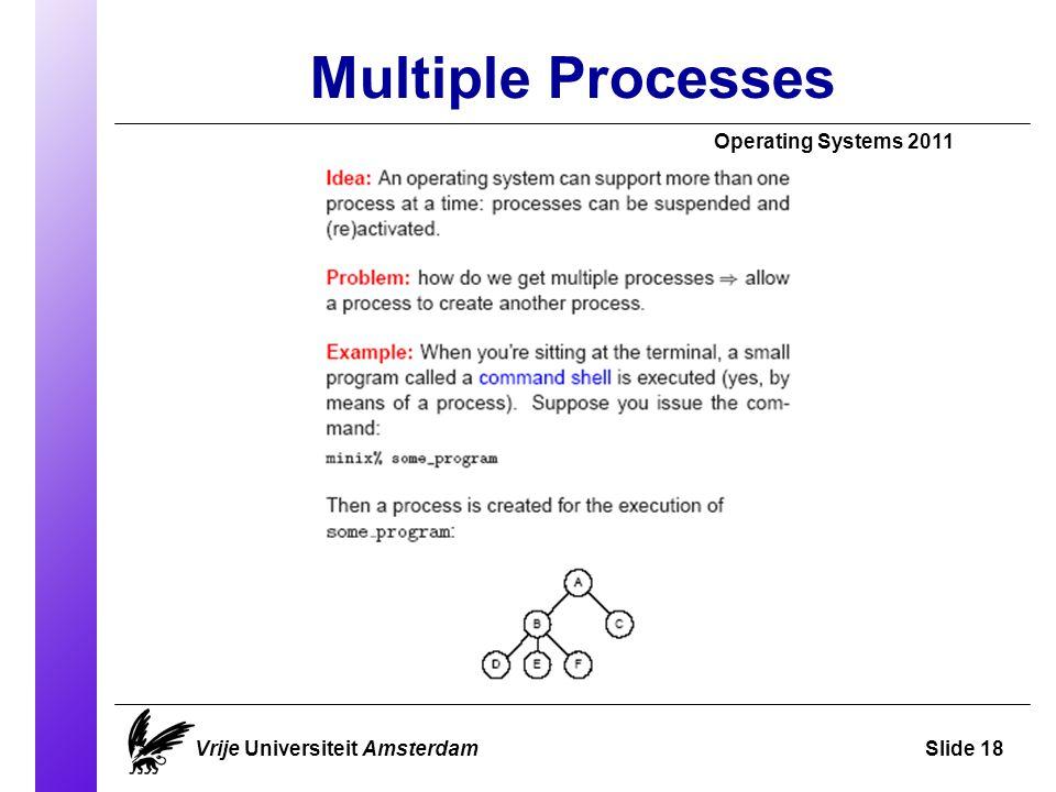 Multiple Processes Operating Systems 2011 Vrije Universiteit AmsterdamSlide 18