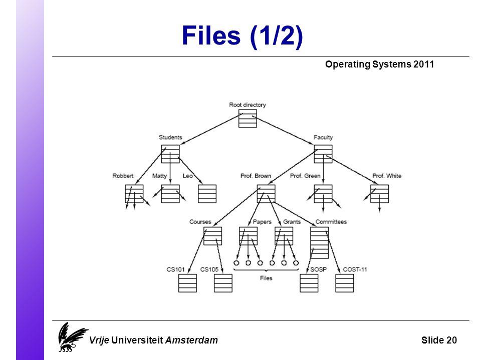 Operating Systems 2011 Vrije Universiteit AmsterdamSlide 20 Files (1/2)