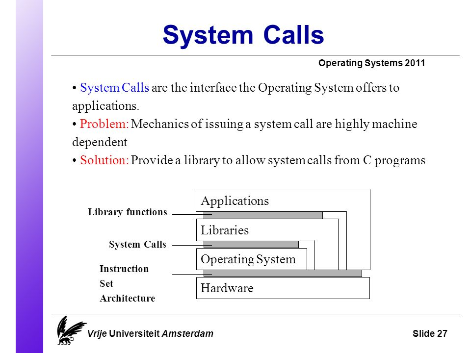 System Calls Operating Systems 2011 Vrije Universiteit AmsterdamSlide 27 Hardware Operating System System Calls Libraries Library functions Applicatio