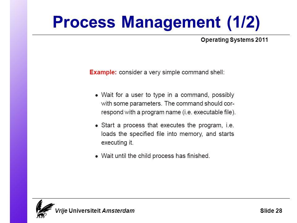 Process Management (1/2) Operating Systems 2011 Vrije Universiteit AmsterdamSlide 28