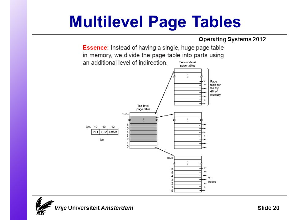 Multilevel Page Tables Operating Systems 2012 Vrije Universiteit AmsterdamSlide 20