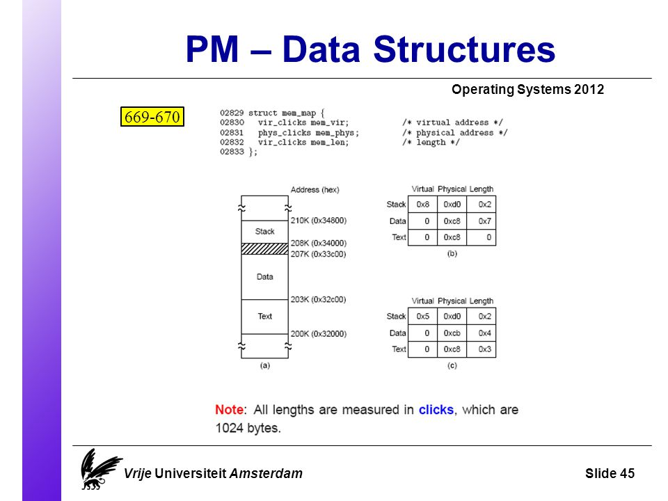 PM – Data Structures Operating Systems 2012 Vrije Universiteit AmsterdamSlide 45 669-670
