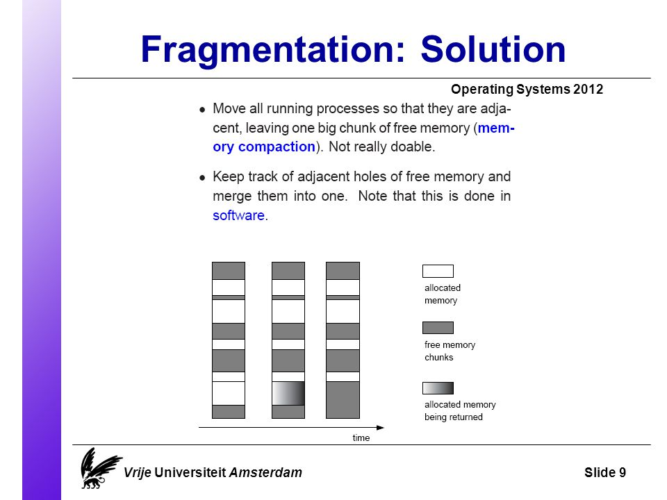 Fragmentation: Solution Operating Systems 2012 Vrije Universiteit AmsterdamSlide 9