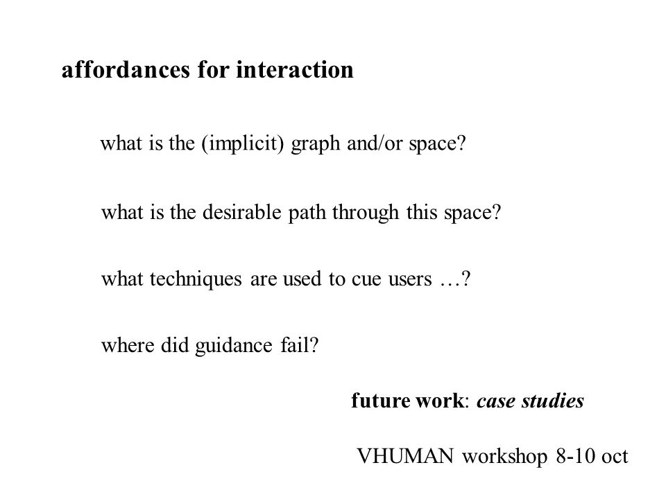 affordances for interaction what is the (implicit) graph and/or space.