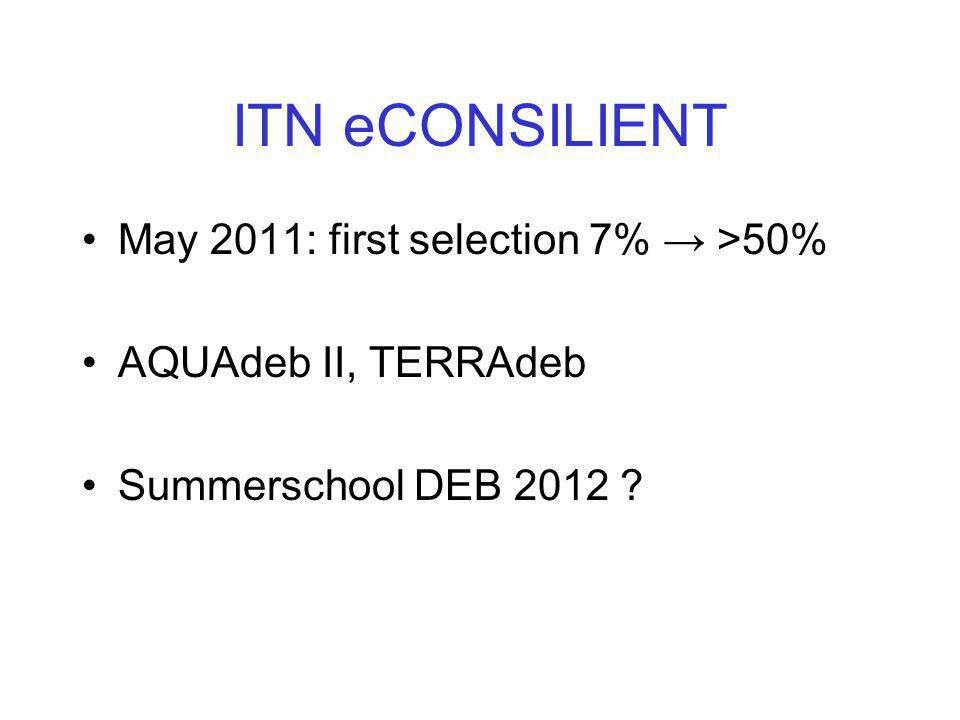 ITN eCONSILIENT May 2011: first selection 7% → >50% AQUAdeb II, TERRAdeb Summerschool DEB 2012 ?