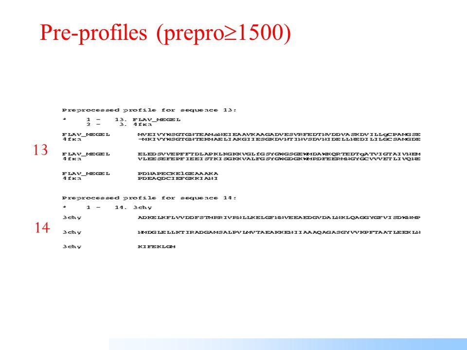 Pre-profiles (prepro  1500) 1 2
