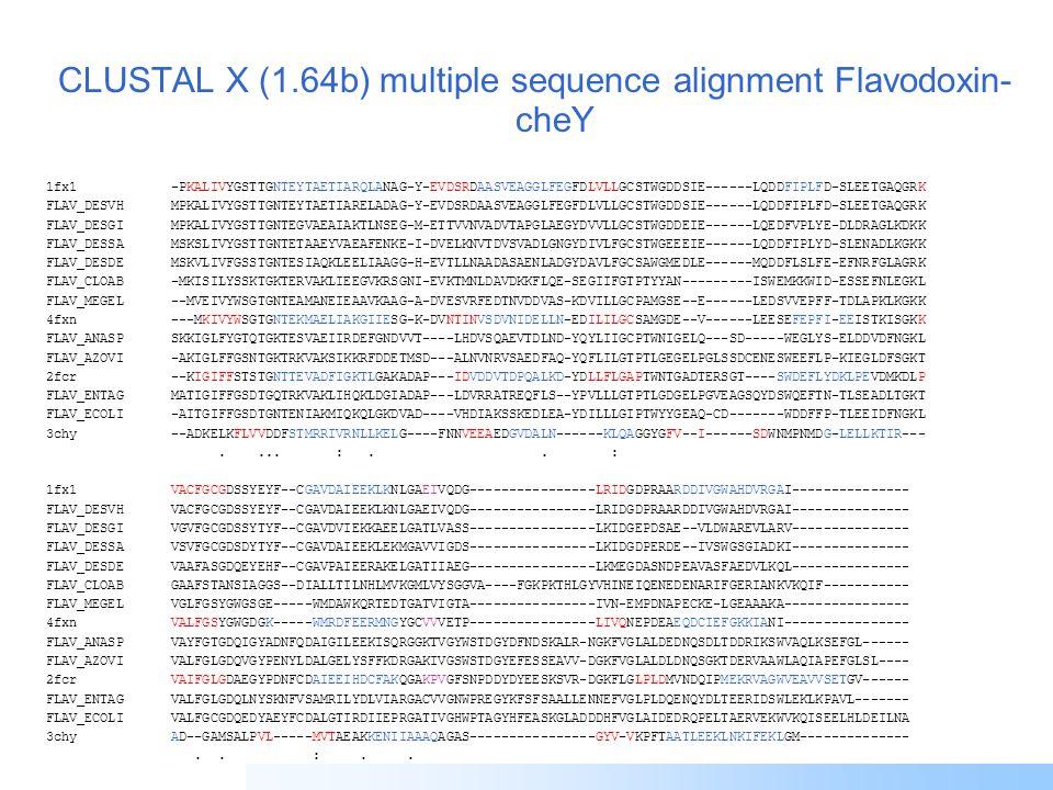 Local pre-processing (locprepro  0) Preprocessed profile for sequence 3: 4fxn 4fxn MKIVYWSGTGNTEKMAELIAKGIIESGKDVNTINVSDVNIDELLNEDILILGCSAMGDEVLEESEFEPFIEEISTKISGKKVALFGSYGWGDGKWMRDFE 1fx1..IVYGSTTGNTEYTAETIARQLANAGYEVDSRDAASVEAGGLFEGDLVLLGCSTWGDDSIEQDDFIPLFDSLETGAQGRKVACFGC---GDSSYVDAIE 2fcr.KIIFFSSTGNTTEVADFIGKTL---GAKADAIDVDDVTDPQALKDDLLFLGAPTTGADT-ERSSWDEFLPEVDMK--DLPVAIF---GLGDAE------ FLAV_ANASP..LFYGTQTGKTESVaEIIRD---EFGNDVVTLDVSQAEVTDLNDYQYLIIgCPTIGE--L-QSDWEGLYSELDVDFNGKLVAYfGTIGYADGKWSTDFN FLAV_AZOVI..LFFGSNTGKTRKVaKSIKKRFDETMSD--ALNVNRVSAEDFAQYQFLILgTPTLGEGELNESEFLPKIEGLD--FSGKTVALfGQVGYGEGSWSTD-- FLAV_CLOAB MKILYSSKTGKTERVaKLIEEGVKRSGNEVKTMNLDAVD-KKFLQEEGIIFgTPTMKKWIDESSEFN--LEAfSTANSGSDIALLGGVAFGKPK------ FLAV_DESDE..IVFGSSTGNTEKLEELIAAG----GHEVTLLNAADASAENLADYDAVLFgCSAWGMEDLEQDDFLSLFEEFNRGLAGRKVAAfAS---GDQEY-EHFE FLAV_DESGI..IVYGSTTGNTEGVaEAIAKTLNSEGMETTVVNVADVTAPGLAGYDVVLLgCSTWGDDEIEQEDFVPLYEDLDAGLKDKKVGVfGC---GDSSYTYDIE FLAV_DESSA..IVYGSTTGNTETAaEYVAEAFENKEIDVELKNVTDVSVADLGNYDIVLFgCSTWGEEEIEQDDFIPLYDSLNADLKGKKVSVfGC---GDS----DYE FLAV_DESVH..IVYGSTTGNTEYTaETIARELADAGYEVDSRDAASVEAGGLFEGDLVLLgCSTWGDDSIEQDDFIPLFDSLETGAQGRKVACfGC---GDSSYVDAIE FLAV_ECOLI..IFFGSDTGNTENIaKMIQK---QLGKDV--ADVHDISKEDLEAYDILLLgIPTYGEAQCDWDDFFPTLEEID--FNGKLVALfGC---GD---QEDYA FLAV_ENTAG..IFFGSDTGQTRKVaKLIHQGIADAPLDVRR-----ATREQFLSYPVLLLgTPTLGDELVEASQYDSWQEFTNTDLTGKTVALf---GLGDQNYSKNFV FLAV_MEGEL VEIVYWSGTGNTEAMaNEIEAAVKAAGADVESVRFEDTNVDDVASKDVILLgCPAMGSEELEDSVVEPFFTDLAPKLKGKKVGLfGSYGWGSGEWMDAWK 3chy.RIV......N...LKEL---GFVEEAEDVDALNISDPNMDELLRADVLMVTAEAKKENIIAAAQVKPFLEEKLNKIFEK....................