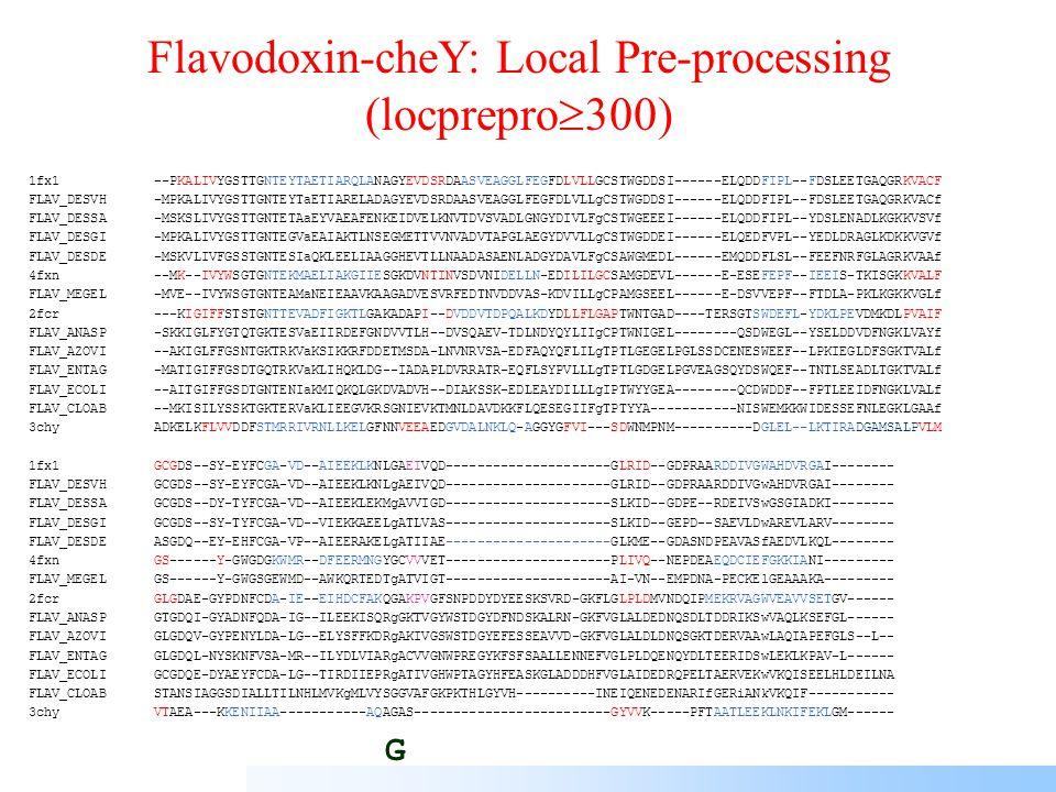 Flavodoxin-cheY: Pre-processing (prepro  1500) 1fx1 -PKALIVYGSTTGNT-EYTAETIARQLANAG-YEVDSRDAASVEAGGLFEGFDLVLLGCSTWGDDSI------ELQDDFIPLF-DSLEETGAQGRKVACF FLAV_DESDE MSKVLIVFGSSTGNT-ESIaQKLEELIAAGG-HEVTLLNAADASAENLADGYDAVLFgCSAWGMEDL------EMQDDFLSLF-EEFNRFGLAGRKVAAf FLAV_DESVH MPKALIVYGSTTGNT-EYTaETIARELADAG-YEVDSRDAASVEAGGLFEGFDLVLLgCSTWGDDSI------ELQDDFIPLF-DSLEETGAQGRKVACf FLAV_DESSA MSKSLIVYGSTTGNT-ETAaEYVAEAFENKE-IDVELKNVTDVSVADLGNGYDIVLFgCSTWGEEEI------ELQDDFIPLY-DSLENADLKGKKVSVf FLAV_DESGI MPKALIVYGSTTGNT-EGVaEAIAKTLNSEG-METTVVNVADVTAPGLAEGYDVVLLgCSTWGDDEI------ELQEDFVPLY-EDLDRAGLKDKKVGVf 2fcr --KIGIFFSTSTGNT-TEVADFIGKTLGA---KADAPIDVDDVTDPQALKDYDLLFLGAPTWNTG----ADTERSGTSWDEFLYDKLPEVDMKDLPVAIF FLAV_AZOVI -AKIGLFFGSNTGKT-RKVaKSIKKRFDDET-MSDA-LNVNRVS-AEDFAQYQFLILgTPTLGEGELPGLSSDCENESWEEFL-PKIEGLDFSGKTVALf FLAV_ENTAG MATIGIFFGSDTGQT-RKVaKLIHQKLDG---IADAPLDVRRAT-REQFLSYPVLLLgTPTLGDGELPGVEAGSQYDSWQEFT-NTLSEADLTGKTVALf FLAV_ANASP SKKIGLFYGTQTGKT-ESVaEIIRDEFGN---DVVTLHDVSQAE-VTDLNDYQYLIIgCPTWNIGEL--------QSDWEGLY-SELDDVDFNGKLVAYf FLAV_ECOLI -AITGIFFGSDTGNT-ENIaKMIQKQLGK---DVADVHDIAKSS-KEDLEAYDILLLgIPTWYYGE--------AQCDWDDFF-PTLEEIDFNGKLVALf 4fxn -MK--IVYWSGTGNT-EKMAELIAKGIIESG-KDVNTINVSDVNIDELL-NEDILILGCSAMGDEVL-------EESEFEPFI-EEIS-TKISGKKVALF FLAV_MEGEL MVE--IVYWSGTGNT-EAMaNEIEAAVKAAG-ADVESVRFEDTNVDDVA-SKDVILLgCPAMGSEEL-------EDSVVEPFF-TDLA-PKLKGKKVGLf FLAV_CLOAB -MKISILYSSKTGKT-ERVaKLIEEGVKRSGNIEVKTMNLDAVD-KKFLQESEGIIFgTPTYYAN---------ISWEMKKWI-DESSEFNLEGKLGAAf 3chy ADKELKFLVVDDFSTMRRIVRNLLKELGFN--NVEEAEDGVDALNKLQAGGYGFVI---SDWNMPNM----------DGLELL-KTIRADGAMSALPVLM T 1fx1 GCGDS-SY-EYFCGA-VDAIEEKLKNLGAEIVQD---------------------GLRIDGD--PRAARDDIVGWAHDVRGAI-------- FLAV_DESDE ASGDQ-EY-EHFCGA-VPAIEERAKELgATIIAE---------------------GLKMEGD--ASNDPEAVASfAEDVLKQL-------- FLAV_DESVH GCGDS-SY-EYFCGA-VDAIEEKLKNLgAEIVQD---------------------GLRIDGD--PRAARDDIVGwAHDVRGAI-------- FLAV_DESSA GCGDS-DY-TYFCGA-VDAIEEKLEKMgAVVIGD---------------------SLKIDGD--PE--RDEIVSwGSGIADKI-------- F