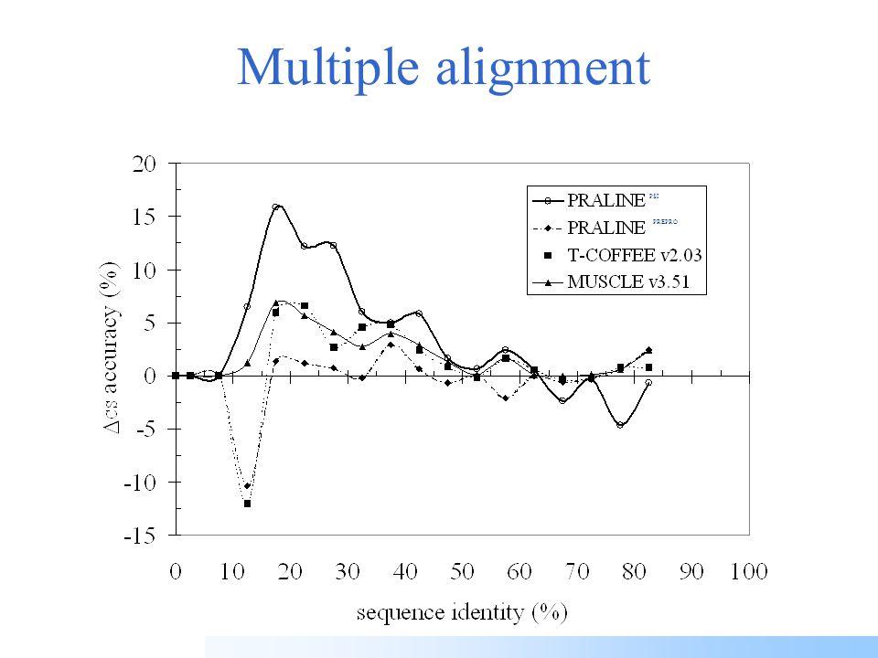 PSI Pair-wise alignment