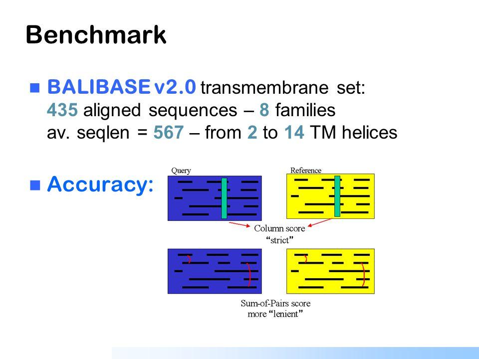 Transmembrane topology predictors HMMTOP (Tusnády and Simon, 2001) TMHMM (Krogh et al., 2001) PHOBIUS (Käll et al., 2005) However, not many techniques