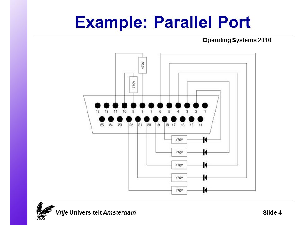 Example: Parallel Port Operating Systems 2010 Vrije Universiteit AmsterdamSlide 4