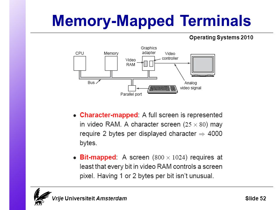 Memory-Mapped Terminals Operating Systems 2010 Vrije Universiteit AmsterdamSlide 52