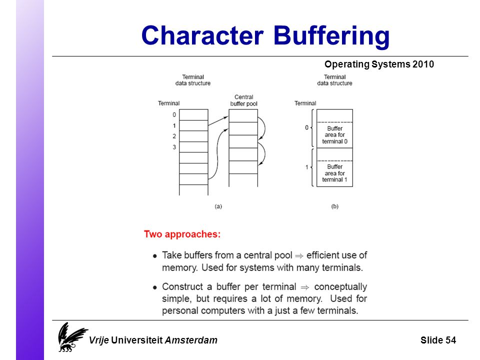 Character Buffering Operating Systems 2010 Vrije Universiteit AmsterdamSlide 54