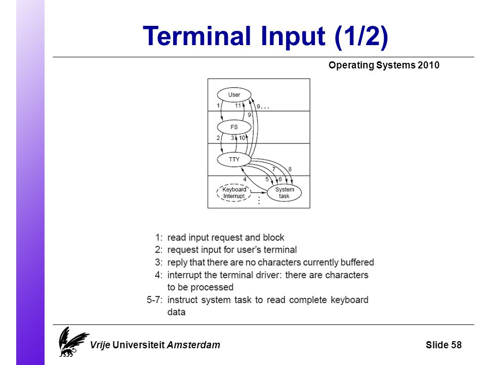 Terminal Input (1/2)‏ Operating Systems 2010 Vrije Universiteit AmsterdamSlide 58