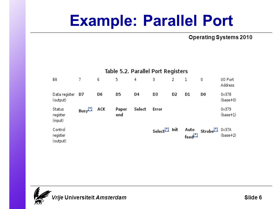 Example: Parallel Port Operating Systems 2010 Vrije Universiteit AmsterdamSlide 6